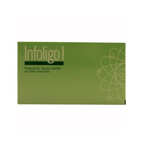 INFOLIGO I 20amp ARTESANIA AGRICOLA Suplementos nutricionales 15,34€